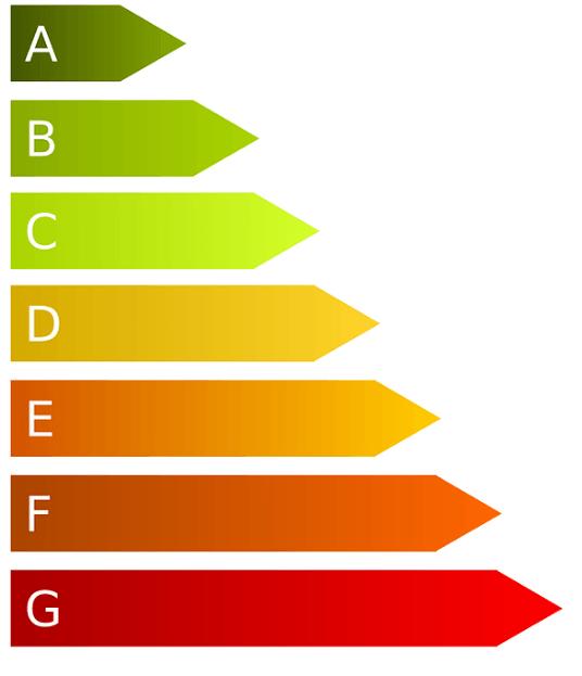 Vastgoed van de gemeente Groningen wordt energiezuiniger